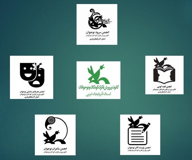 برگزاری ۲۱ کارگاه مجازی توسط انجمنهای تخصصی کانون آذربایجان غربی در آبان ۹۹